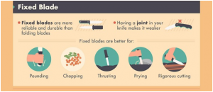 Things You Should Know about Sharpening Your Knife